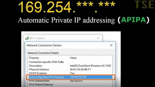 What is APIPA (Automatic Private IP Addressing) in Hindi