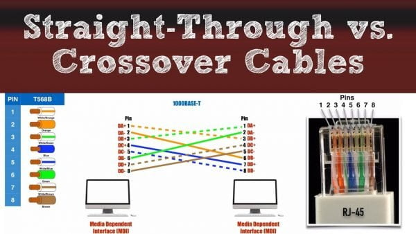 What is Crossover cable definition crossover color code diagram